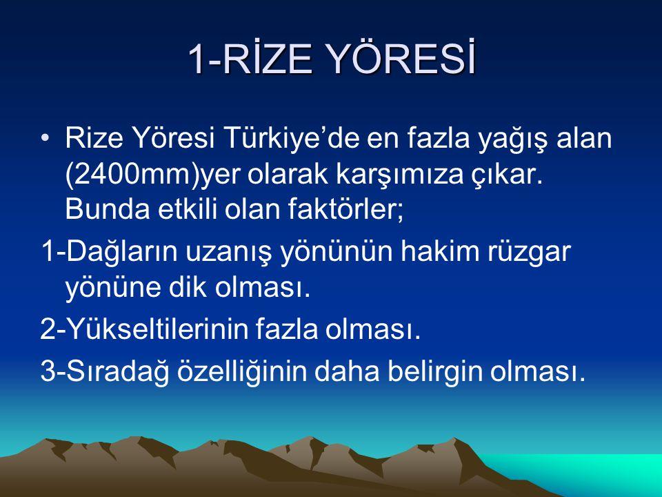 1-RİZE YÖRESİ Rize Yöresi Türkiye'de en fazla yağış alan (2400mm)yer olarak karşımıza çıkar. Bunda etkili olan faktörler; 1-Dağların uzanış yönünün ha
