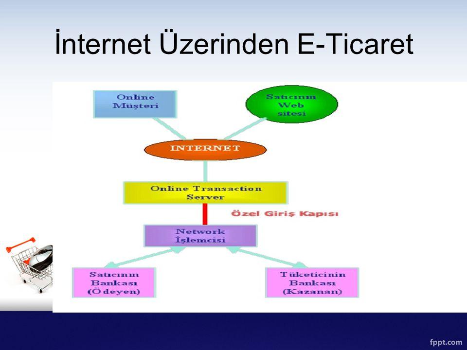 İnternet Üzerinden E-Ticaret