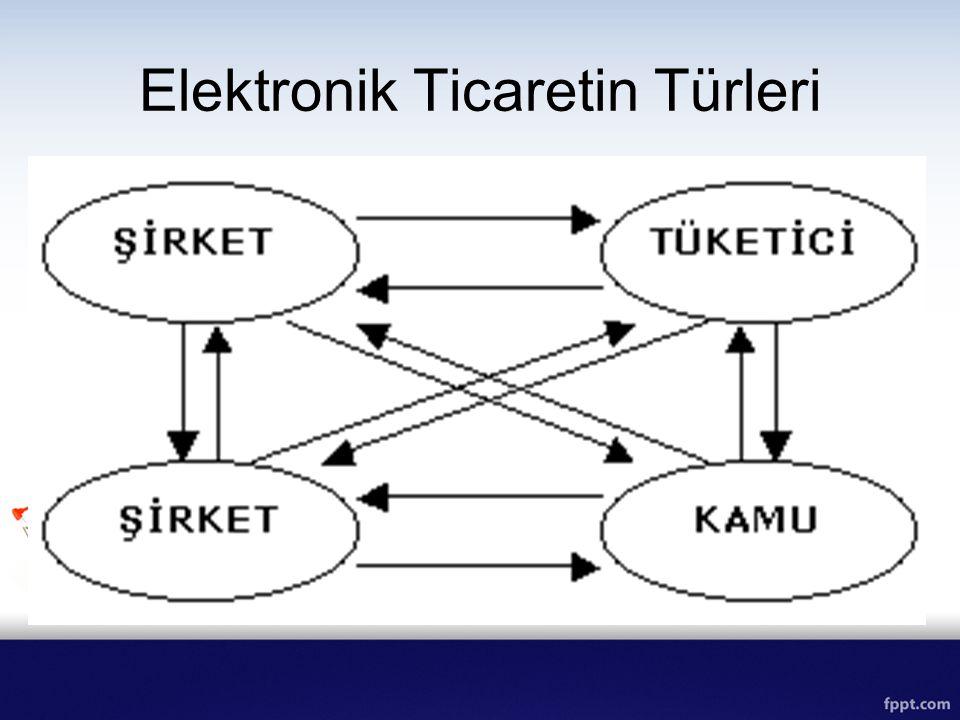 Elektronik Ticaretin Türleri