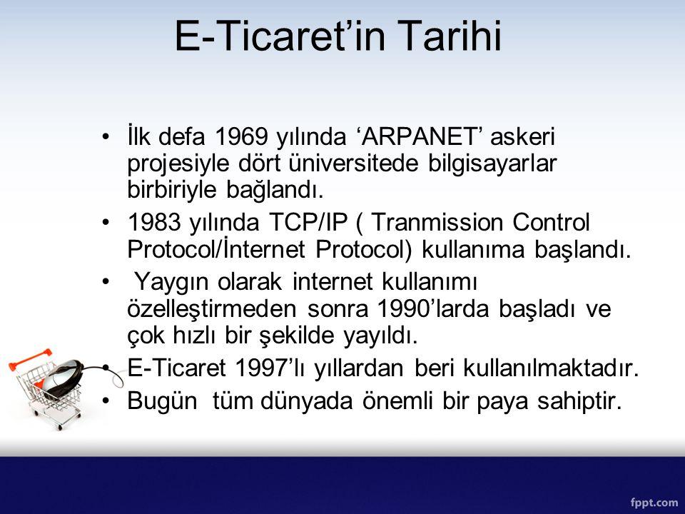 E-Ticaret'in Tarihi İlk defa 1969 yılında 'ARPANET' askeri projesiyle dört üniversitede bilgisayarlar birbiriyle bağlandı. 1983 yılında TCP/IP ( Tranm