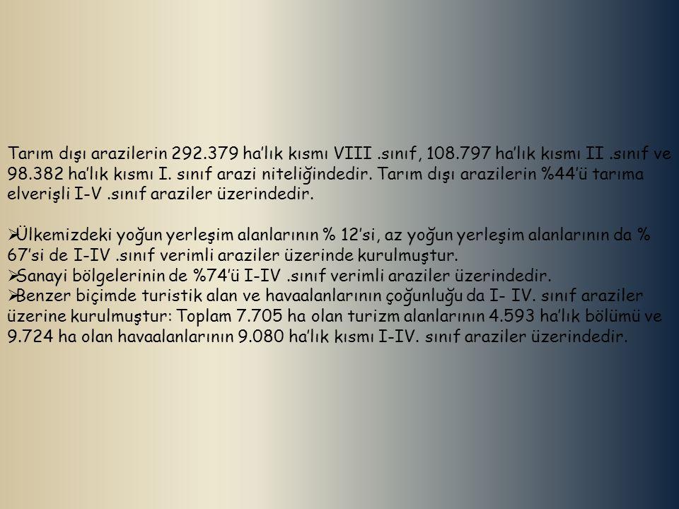 Tarım dışı arazilerin 292.379 ha'lık kısmı VIII.sınıf, 108.797 ha'lık kısmı II.sınıf ve 98.382 ha'lık kısmı I.