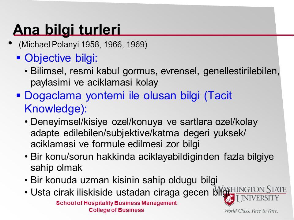 School of Hospitality Business Management College of Business Arastirma Yontemi Uzun donem arastirma yontemi (A longitudinal case study)  Anket  Arastirmacilarin gozlemleri  Turizmcilerle mulakat  Ikinci el veriler