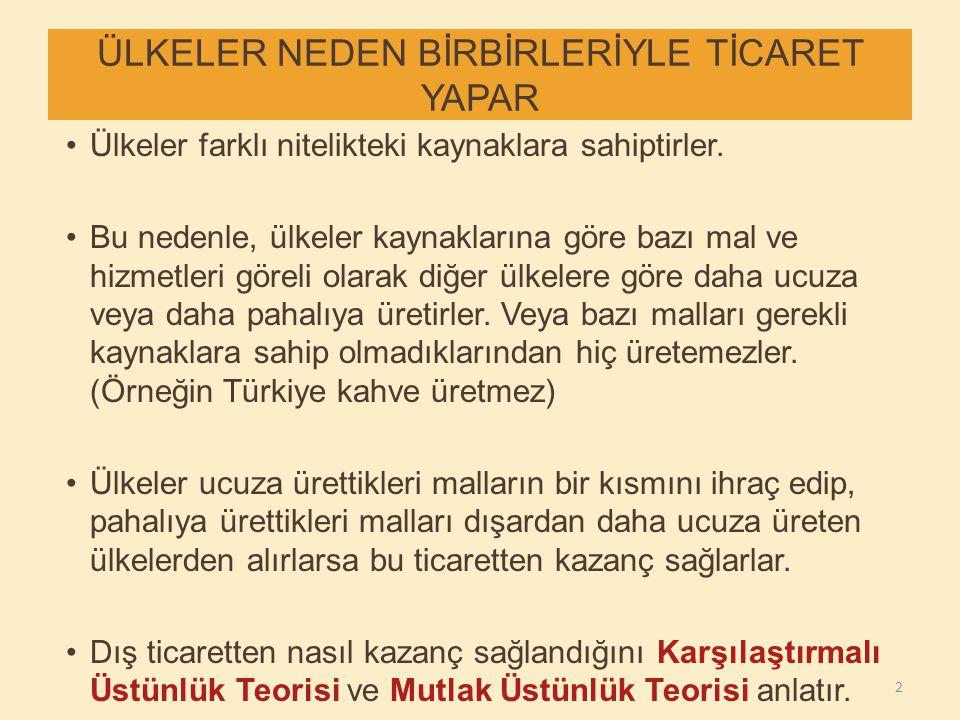 ÜLKELER NEDEN BİRBİRLERİYLE TİCARET YAPAR 1.