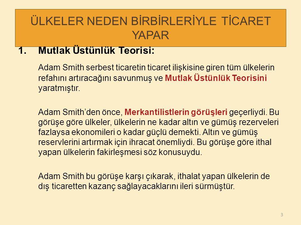 ÜLKELER NEDEN BİRBİRLERİYLE TİCARET YAPAR 2.