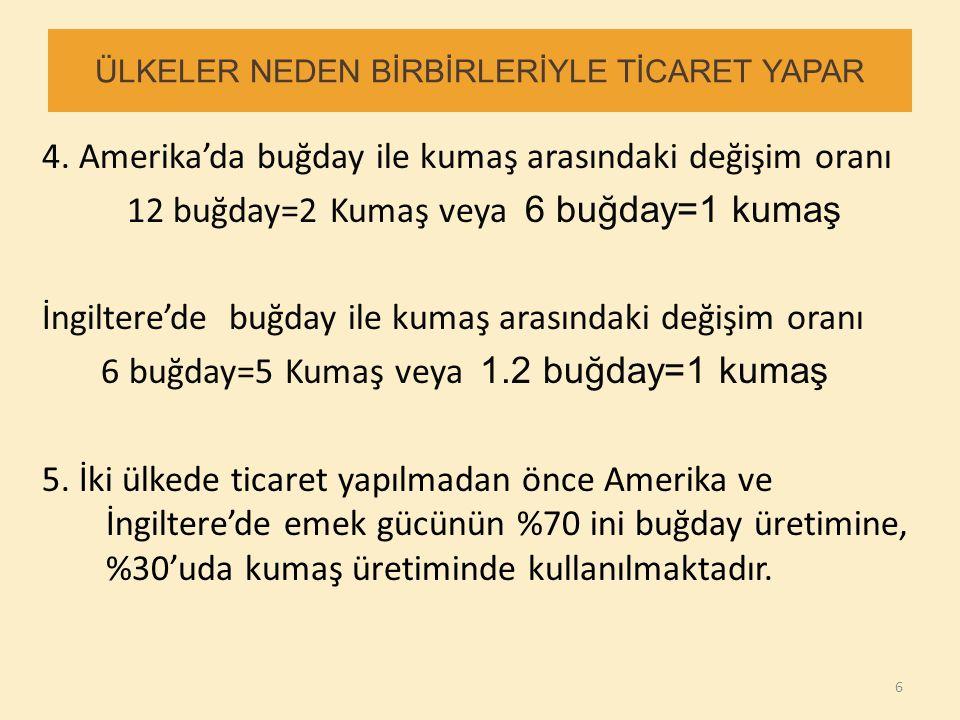 DIŞ TİCARETİ KISITLAYICI UYGULAMALAR 1.