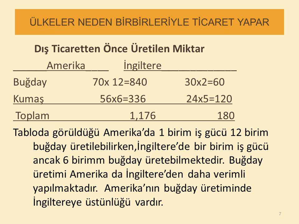 DIŞ TİCARETİ KISITLAMALARI LEHİNDE VE ALEYHİNDE GÖRÜŞLER 4.