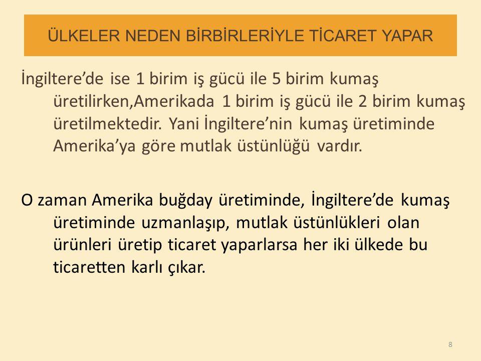 DIŞ TİCARETİ KISITLAYICI UYGULAMALAR 2.