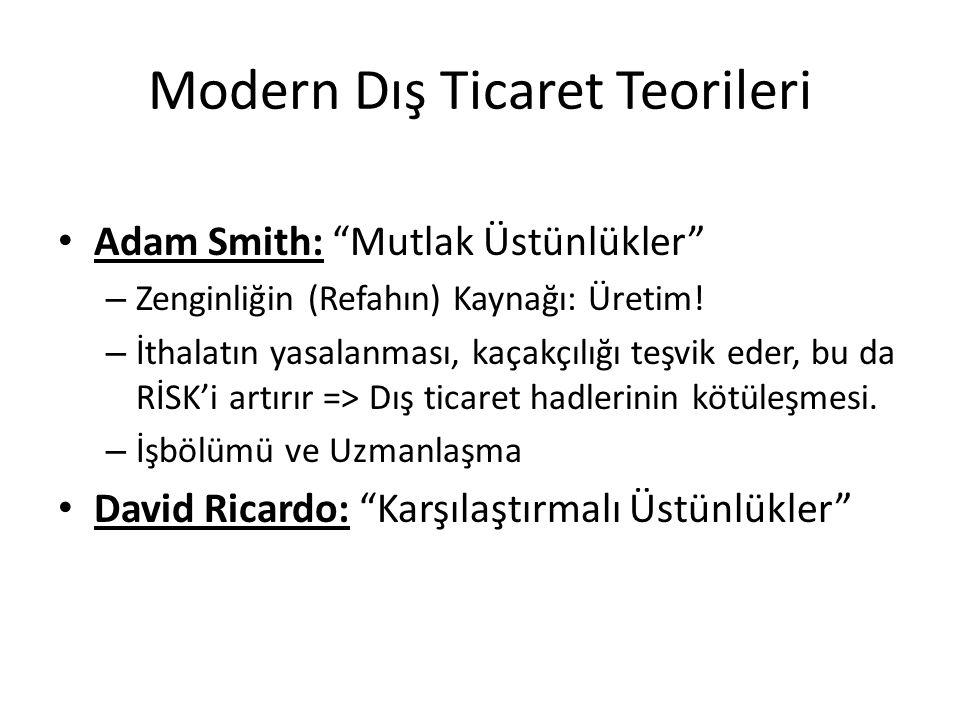 Modern Dış Ticaret Teorileri Adam Smith: Mutlak Üstünlükler – Zenginliğin (Refahın) Kaynağı: Üretim.