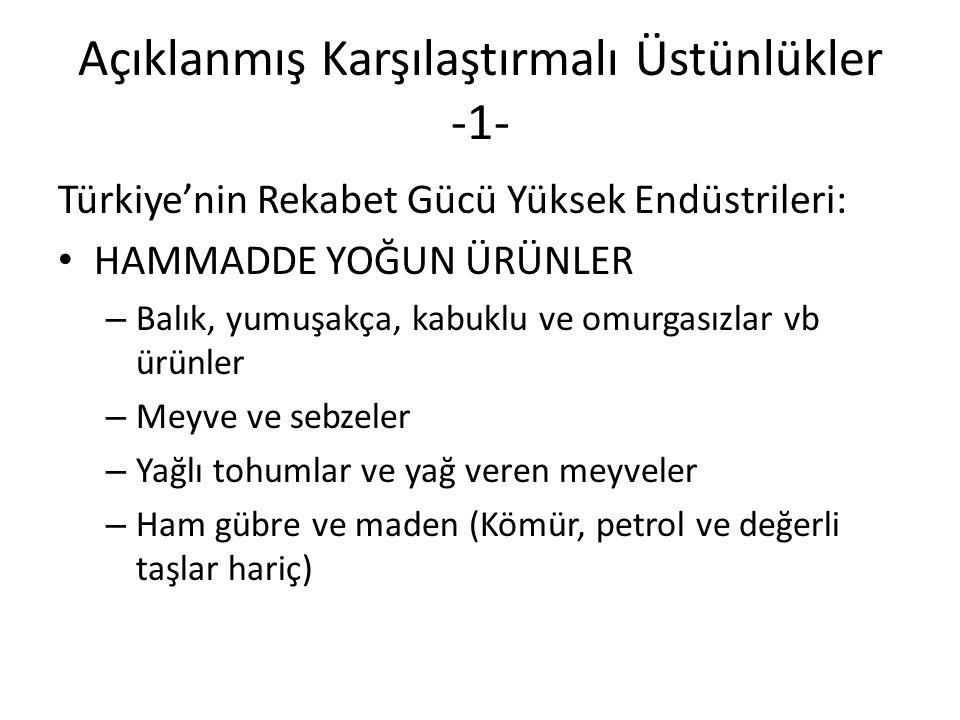 Açıklanmış Karşılaştırmalı Üstünlükler -1- Türkiye'nin Rekabet Gücü Yüksek Endüstrileri: HAMMADDE YOĞUN ÜRÜNLER – Balık, yumuşakça, kabuklu ve omurgas