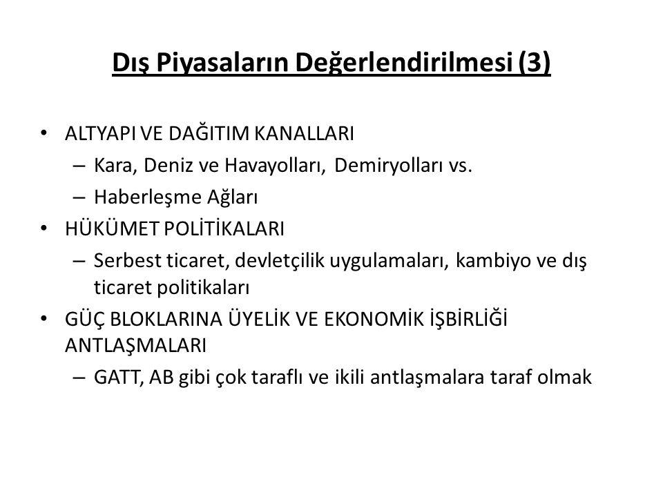 Açıklanmış Karşılaştırmalı Üstünlükler -1- Türkiye'nin Rekabet Gücü Yüksek Endüstrileri: HAMMADDE YOĞUN ÜRÜNLER – Balık, yumuşakça, kabuklu ve omurgasızlar vb ürünler – Meyve ve sebzeler – Yağlı tohumlar ve yağ veren meyveler – Ham gübre ve maden (Kömür, petrol ve değerli taşlar hariç)