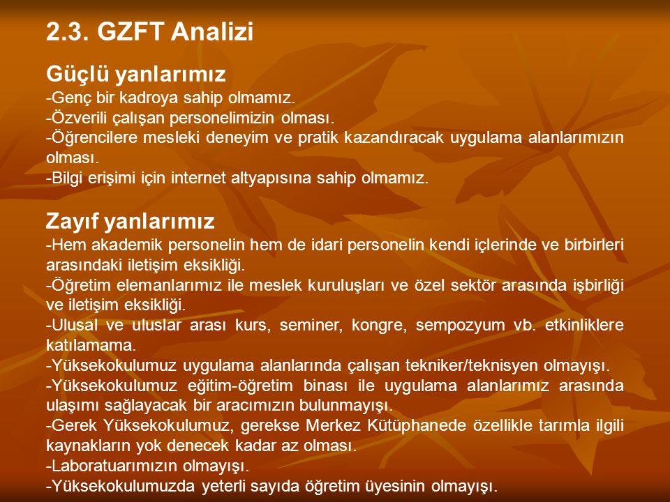 2.3. GZFT Analizi Güçlü yanlarımız -Genç bir kadroya sahip olmamız. -Özverili çalışan personelimizin olması. -Öğrencilere mesleki deneyim ve pratik ka