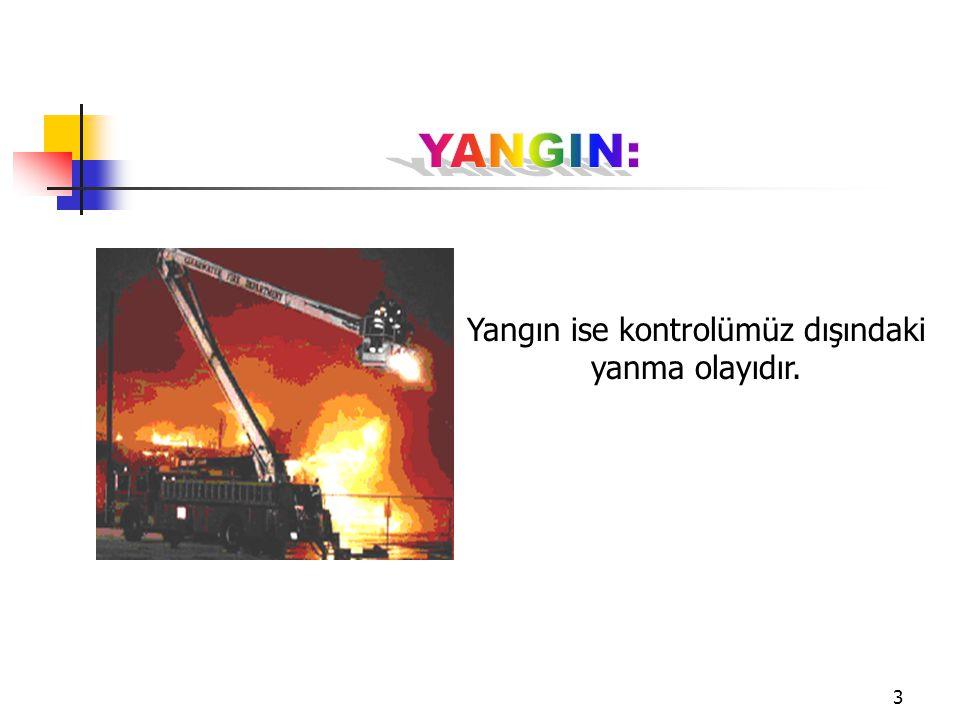 3 Yangın ise kontrolümüz dışındaki yanma olayıdır.