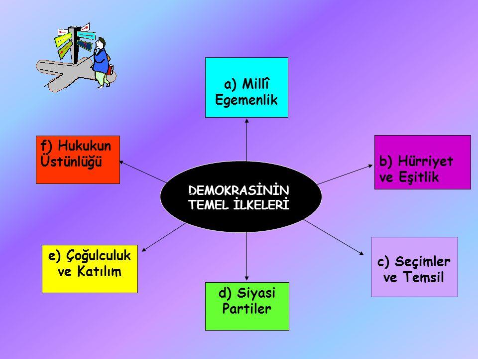 DEMOKRASİNİN TEMEL İLKELERİ b) Hürriyet ve Eşitlik f) Hukukun Üstünlüğü c) Seçimler ve Temsil a) Millî Egemenlik e) Çoğulculuk ve Katılım d) Siyasi Partiler