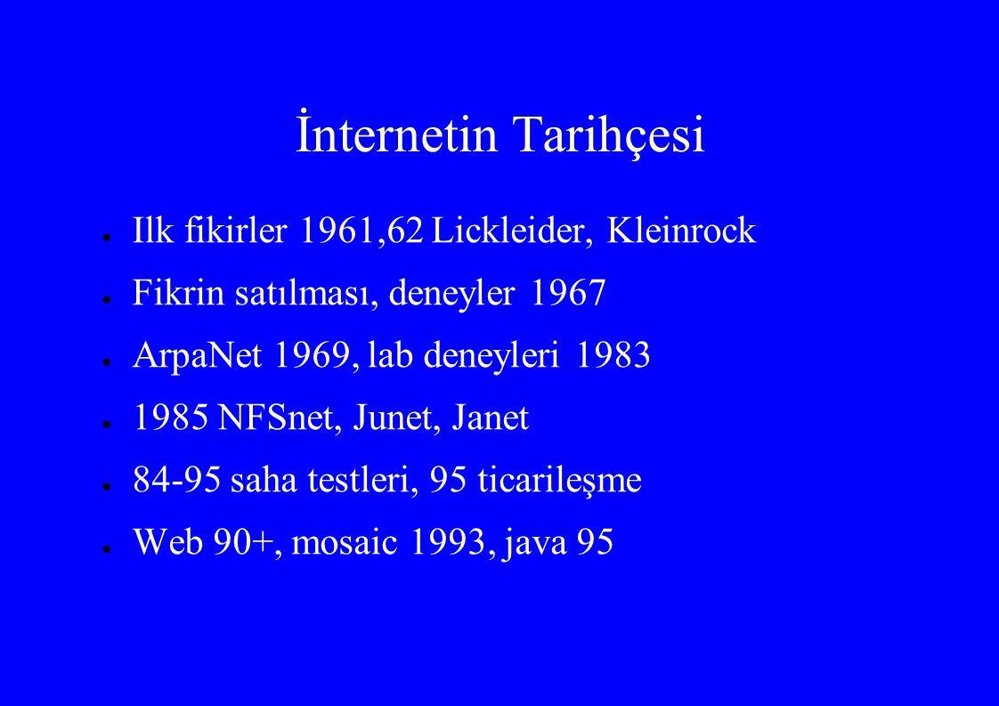 İnternetin Tarihçesi ● Ilk fikirler 1961,62 Lickleider, Kleinrock ● Fikrin satılması, deneyler 1967 ● ArpaNet 1969, lab deneyleri 1983 ● 1985 NFSnet, Junet, Janet ● 84-95 saha testleri, 95 ticarileşme ● Web 90+, mosaic 1993, java 95