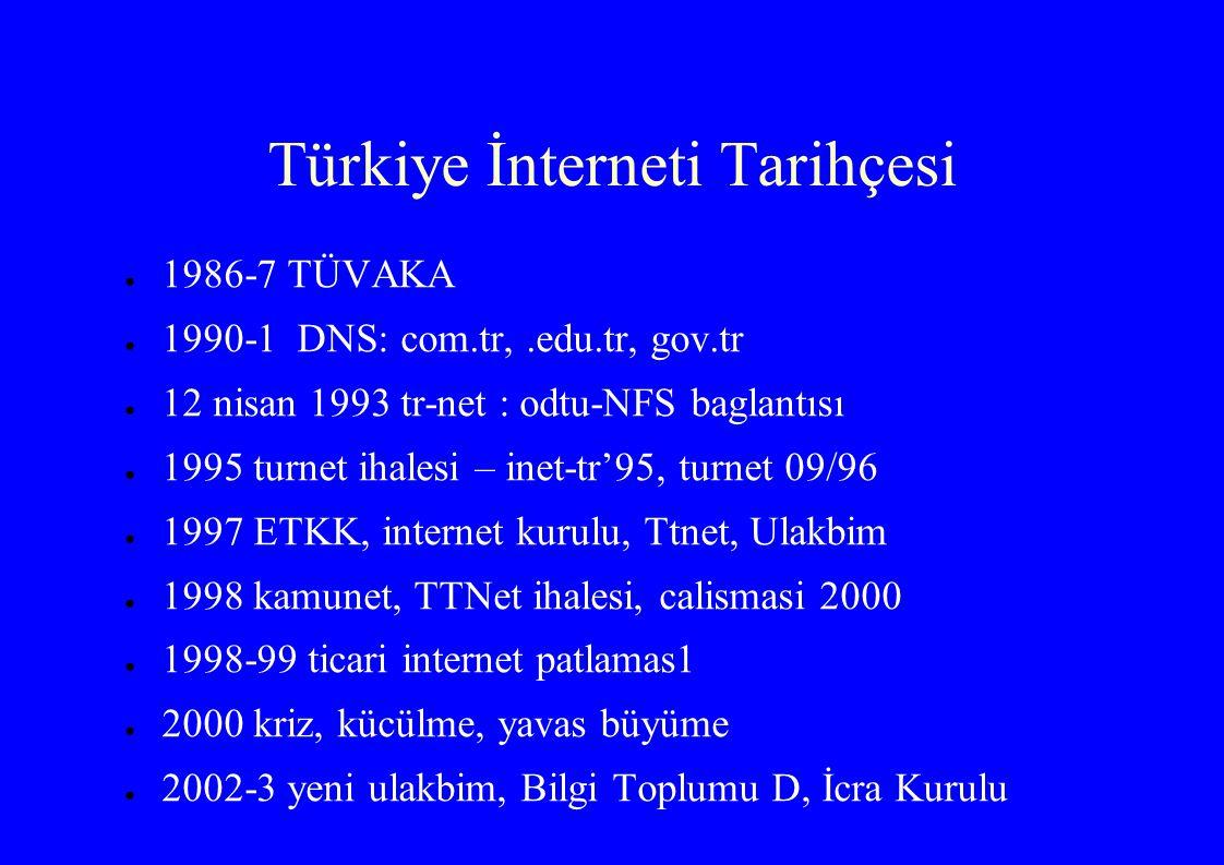 Türkiye İnterneti Tarihçesi ● 1986-7 TÜVAKA ● 1990-1 DNS: com.tr,.edu.tr, gov.tr ● 12 nisan 1993 tr-net : odtu-NFS baglantısı ● 1995 turnet ihalesi – inet-tr'95, turnet 09/96 ● 1997 ETKK, internet kurulu, Ttnet, Ulakbim ● 1998 kamunet, TTNet ihalesi, calismasi 2000 ● 1998-99 ticari internet patlamas1 ● 2000 kriz, kücülme, yavas büyüme ● 2002-3 yeni ulakbim, Bilgi Toplumu D, İcra Kurulu