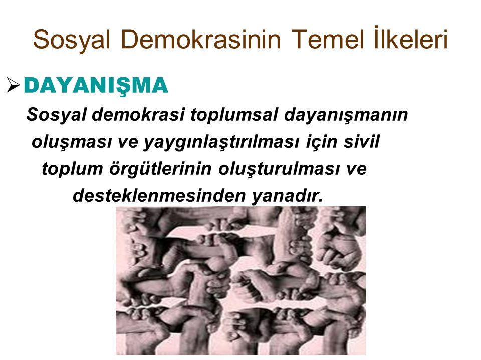 Sosyal Demokrasinin Temel İlkeleri DDAYANIŞMA Sosyal demokrasi toplumsal dayanışmanın oluşması ve yaygınlaştırılması için sivil toplum örgütlerinin