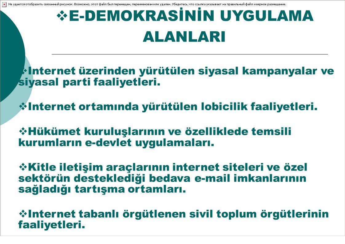  E-DEMOKRASİNİN UYGULAMA ALANLARI  Internet üzerinden yürütülen siyasal kampanyalar ve siyasal parti faaliyetleri.  Internet ortamında yürütülen lo