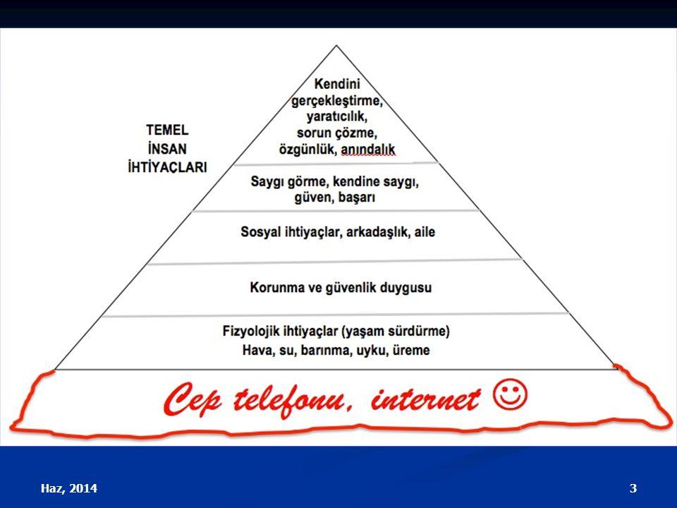 Türkiye'nin önemli sorunlarının her birine bu ölçütler açısından bakınız.