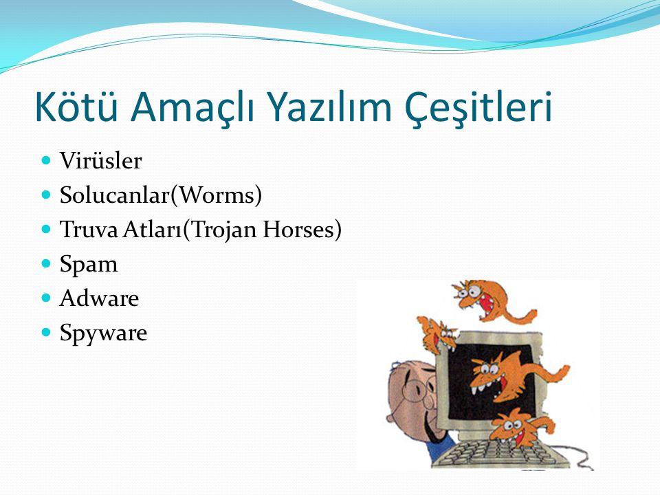 Kötü Amaçlı Yazılım Çeşitleri Virüsler Solucanlar(Worms) Truva Atları(Trojan Horses) Spam Adware Spyware