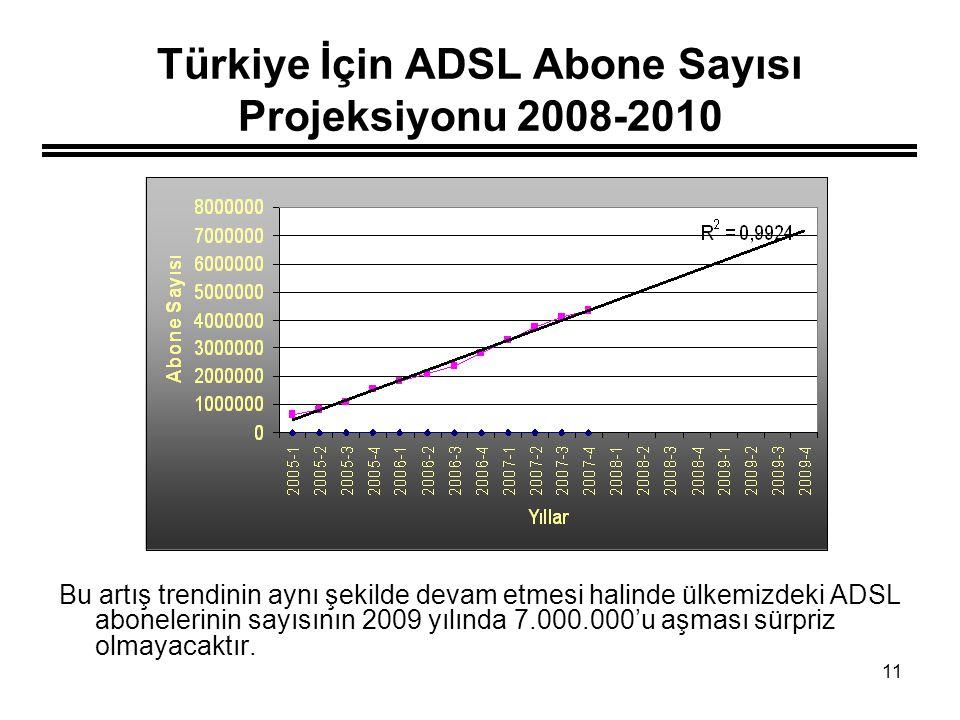 11 Türkiye İçin ADSL Abone Sayısı Projeksiyonu 2008-2010 Bu artış trendinin aynı şekilde devam etmesi halinde ülkemizdeki ADSL abonelerinin sayısının