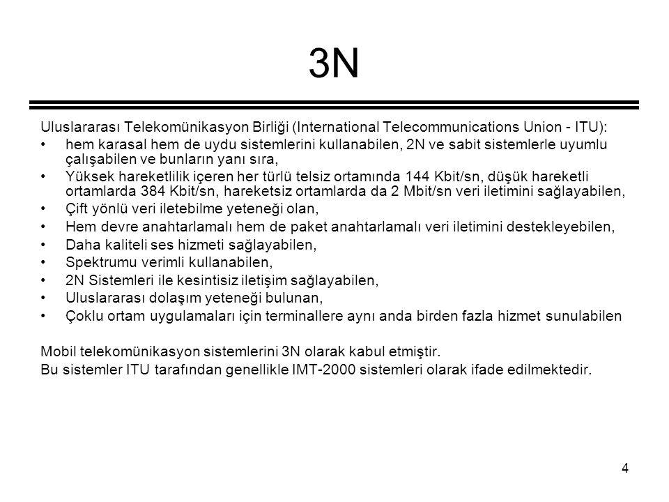 4 3N Uluslararası Telekomünikasyon Birliği (International Telecommunications Union - ITU): hem karasal hem de uydu sistemlerini kullanabilen, 2N ve sa
