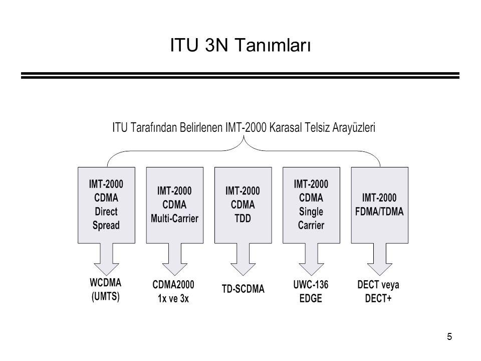 5 ITU 3N Tanımları