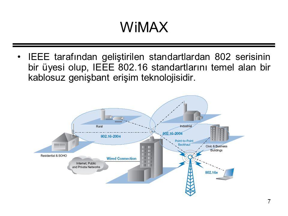 7 WiMAX IEEE tarafından geliştirilen standartlardan 802 serisinin bir üyesi olup, IEEE 802.16 standartlarını temel alan bir kablosuz genişbant erişim