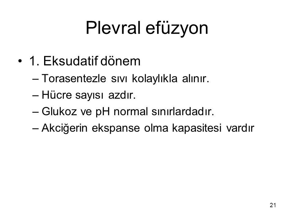 Plevral efüzyon 1. Eksudatif dönem –Torasentezle sıvı kolaylıkla alınır. –Hücre sayısı azdır. –Glukoz ve pH normal sınırlardadır. –Akciğerin ekspanse