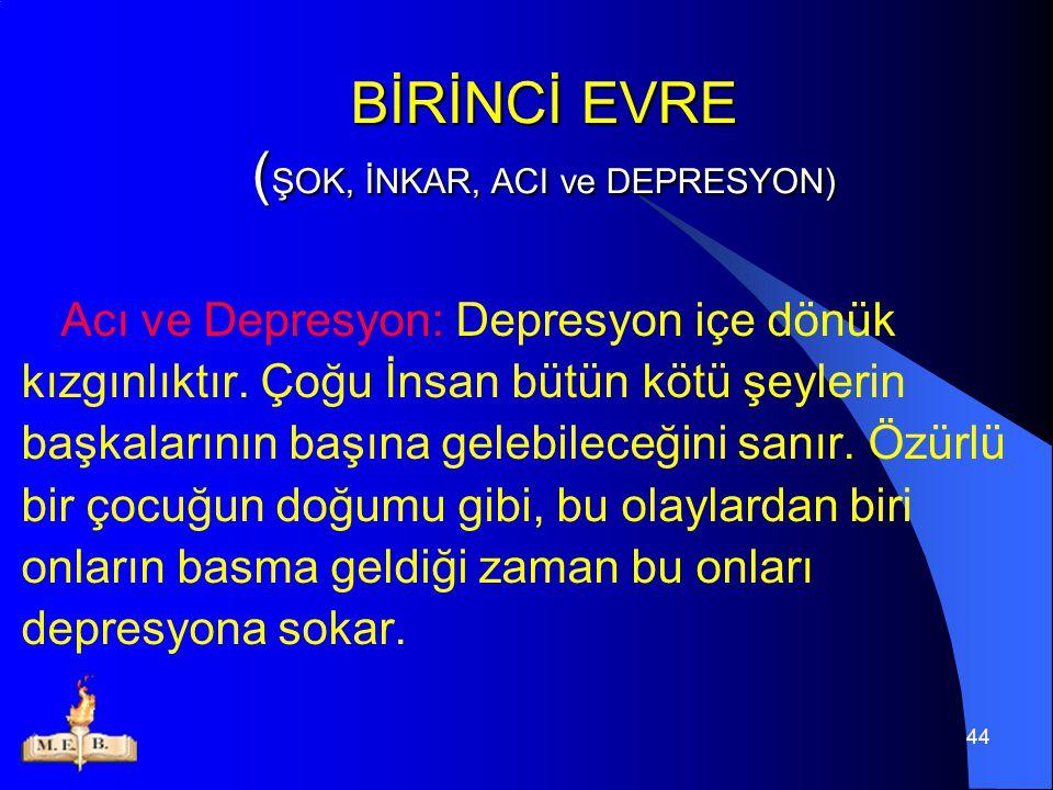 44 BİRİNCİ EVRE ( ŞOK, İNKAR, ACI ve DEPRESYON) Acı ve Depresyon: Depresyon içe dönük kızgınlıktır. Çoğu İnsan bütün kötü şeylerin başkalarının başına