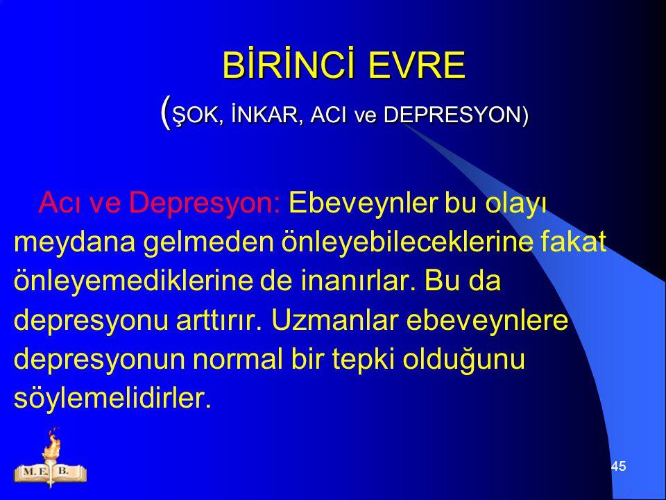 45 BİRİNCİ EVRE ( ŞOK, İNKAR, ACI ve DEPRESYON) Acı ve Depresyon: Ebeveynler bu olayı meydana gelmeden önleyebileceklerine fakat önleyemediklerine de