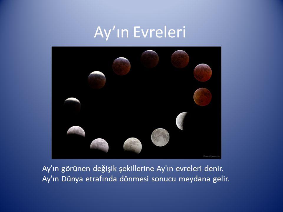 Ay'ın Evreleri Ay'ın görünen değişik şekillerine Ay'ın evreleri denir. Ay'ın Dünya etrafında dönmesi sonucu meydana gelir.