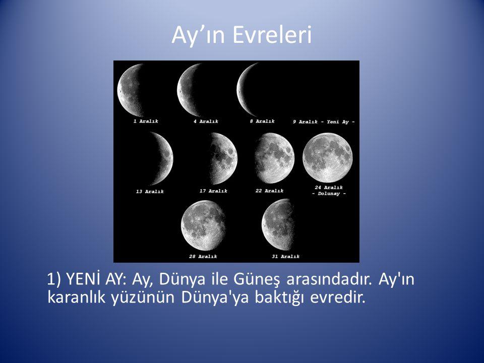 Ay'ın Evreleri 1) YENİ AY: Ay, Dünya ile Güneş arasındadır. Ay'ın karanlık yüzünün Dünya'ya baktığı evredir.