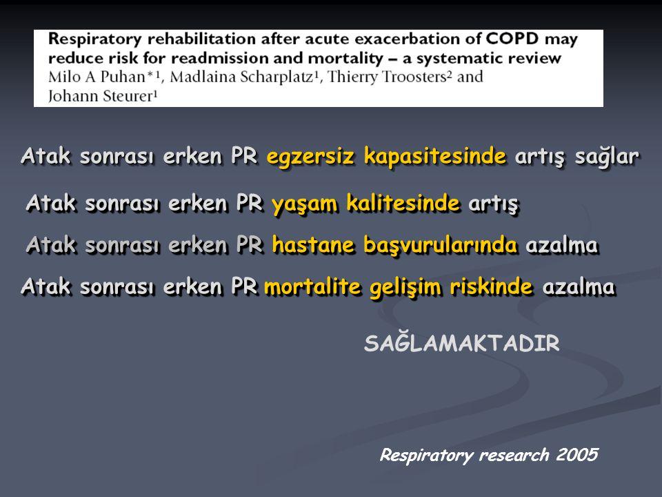 Atak sonrası erken PR yaşam kalitesinde artış Atak sonrası erken PR hastane başvurularında azalma Atak sonrası erken PRmortalite gelişim riskinde azalma Atak sonrası erken PR mortalite gelişim riskinde azalma SAĞLAMAKTADIR Respiratory research 2005 Atak sonrası erken PR egzersiz kapasitesinde artış sağlar