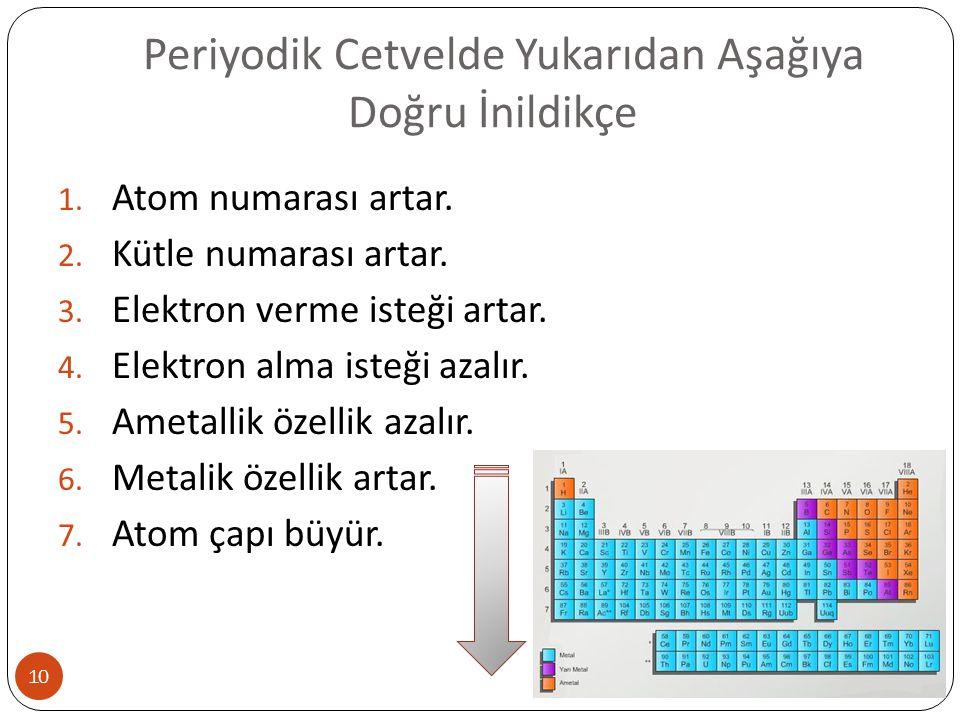 Periyodik Cetvelde Yukarıdan Aşağıya Doğru İnildikçe 10 1. Atom numarası artar. 2. Kütle numarası artar. 3. Elektron verme isteği artar. 4. Elektron a