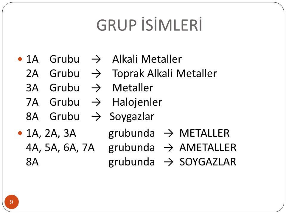 GRUP İSİMLERİ 9 1A Grubu → Alkali Metaller 2A Grubu → Toprak Alkali Metaller 3A Grubu → Metaller 7A Grubu → Halojenler 8A Grubu → Soygazlar 1A, 2A, 3A