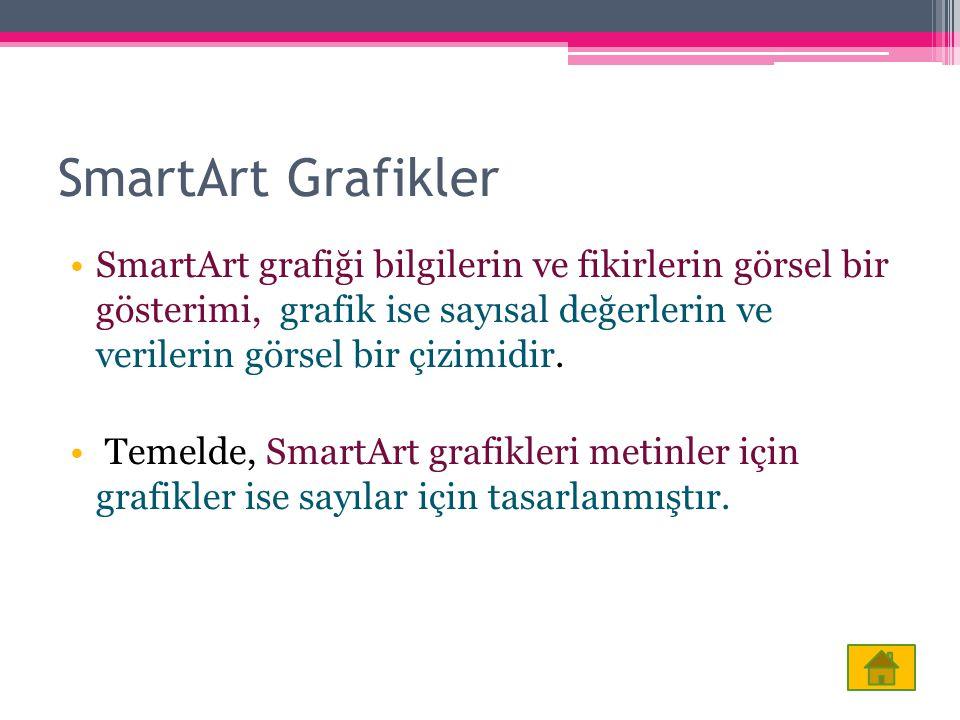 SmartArt Grafikler SmartArt grafiği bilgilerin ve fikirlerin görsel bir gösterimi, grafik ise sayısal değerlerin ve verilerin görsel bir çizimidir. Te