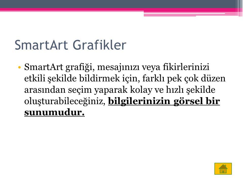 SmartArt Grafikler SmartArt grafiği, mesajınızı veya fikirlerinizi etkili şekilde bildirmek için, farklı pek çok düzen arasından seçim yaparak kolay v