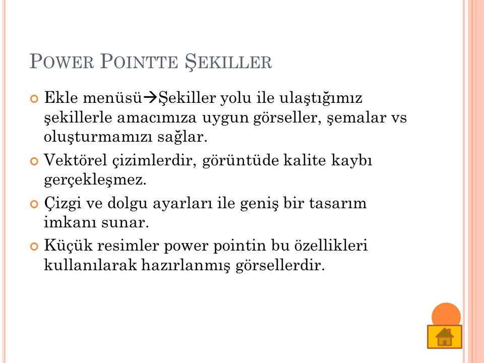 B IR POWER POINT RESMI