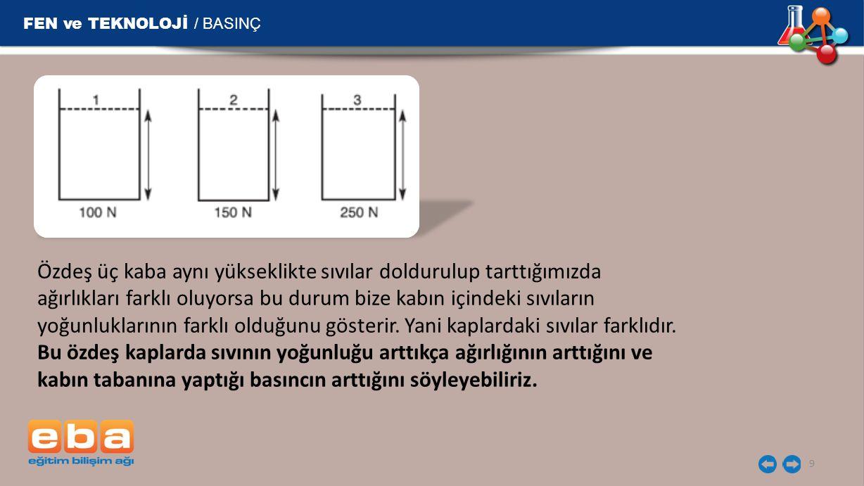 FEN ve TEKNOLOJİ / BASINÇ 9 Özdeş üç kaba aynı yükseklikte sıvılar doldurulup tarttığımızda ağırlıkları farklı oluyorsa bu durum bize kabın içindeki sıvıların yoğunluklarının farklı olduğunu gösterir.