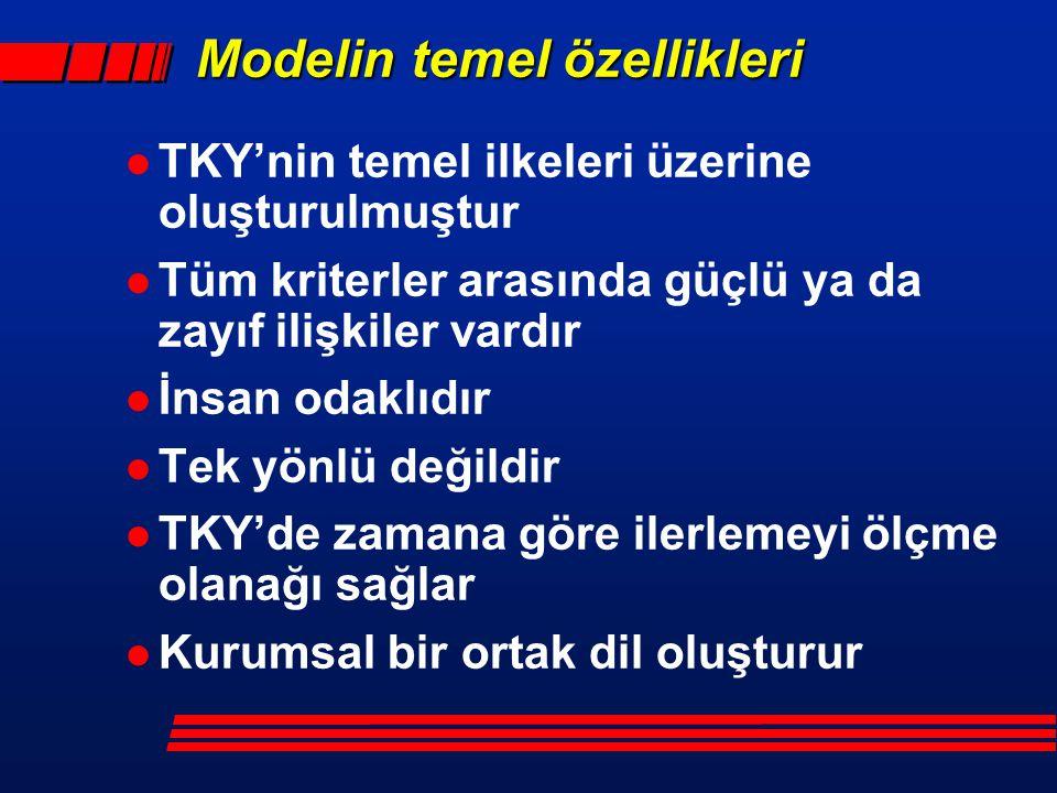 Modelin temel özellikleri l TKY'nin temel ilkeleri üzerine oluşturulmuştur l Tüm kriterler arasında güçlü ya da zayıf ilişkiler vardır l İnsan odaklıd