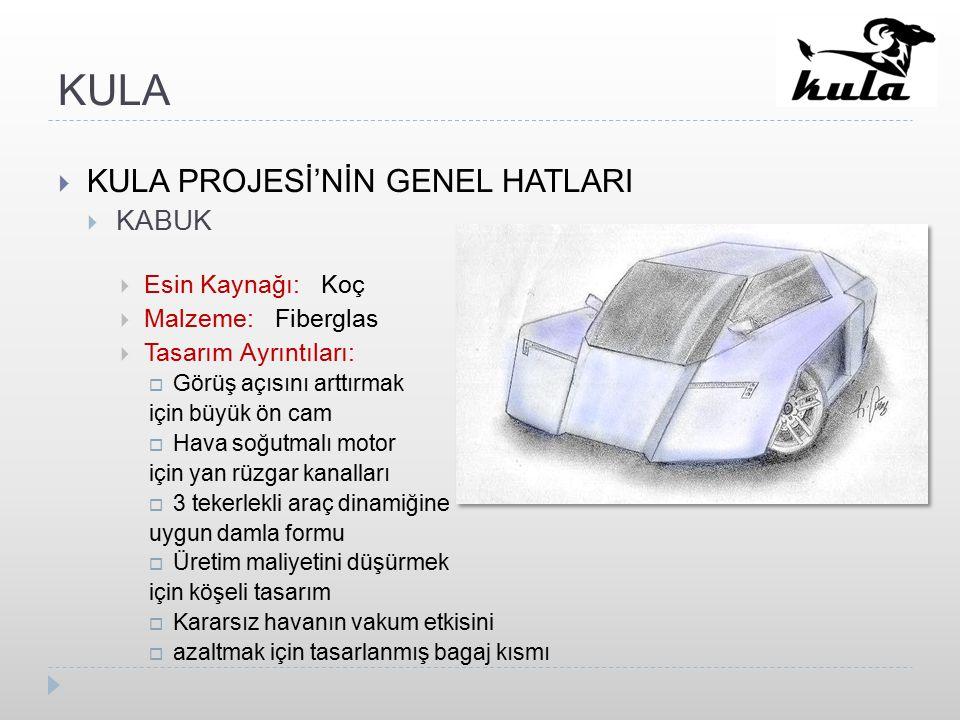 KULA  KULA PROJESİ'NİN GENEL HATLARI  KABUK  Esin Kaynağı: Koç  Malzeme: Fiberglas  Tasarım Ayrıntıları:  Görüş açısını arttırmak için büyük ön cam  Hava soğutmalı motor için yan rüzgar kanalları  3 tekerlekli araç dinamiğine uygun damla formu  Üretim maliyetini düşürmek için köşeli tasarım  Kararsız havanın vakum etkisini  azaltmak için tasarlanmış bagaj kısmı