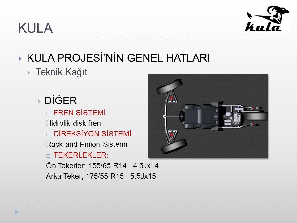 KULA  KULA PROJESİ'NİN GENEL HATLARI  Teknik Kağıt  DİĞER  FREN SİSTEMİ : Hidrolik disk fren  DİREKSİYON SİSTEMİ : Rack-and-Pinion Sistemi  TEKERLEKLER : Ön Tekerler; 155/65 R14 4.5Jx14 Arka Teker; 175/55 R15 5.5Jx15