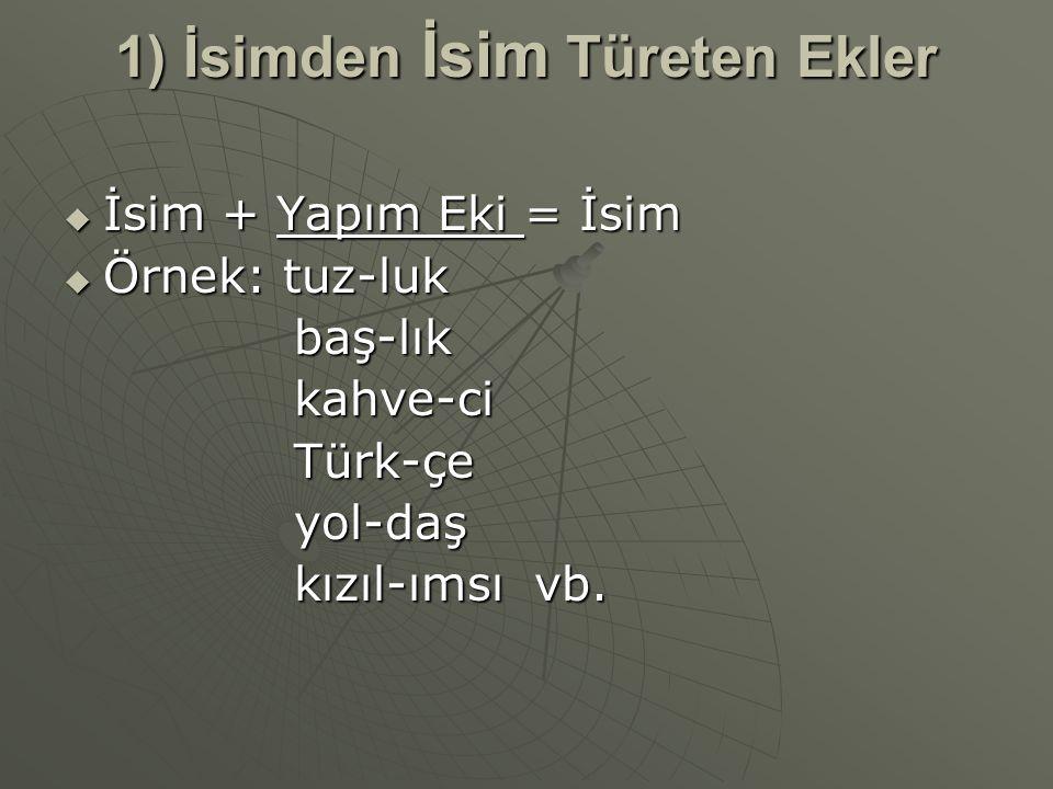 1) İsimden İsim Türeten Ekler  İsim + Yapım Eki = İsim  Örnek: tuz-luk baş-lık baş-lık kahve-ci kahve-ci Türk-çe Türk-çe yol-daş yol-daş kızıl-ımsı