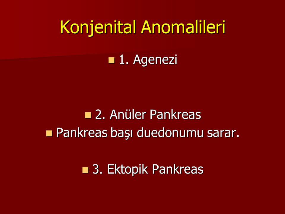 Konjenital Anomalileri 1. Agenezi 1. Agenezi 2. Anüler Pankreas 2. Anüler Pankreas Pankreas başı duedonumu sarar. Pankreas başı duedonumu sarar. 3. Ek
