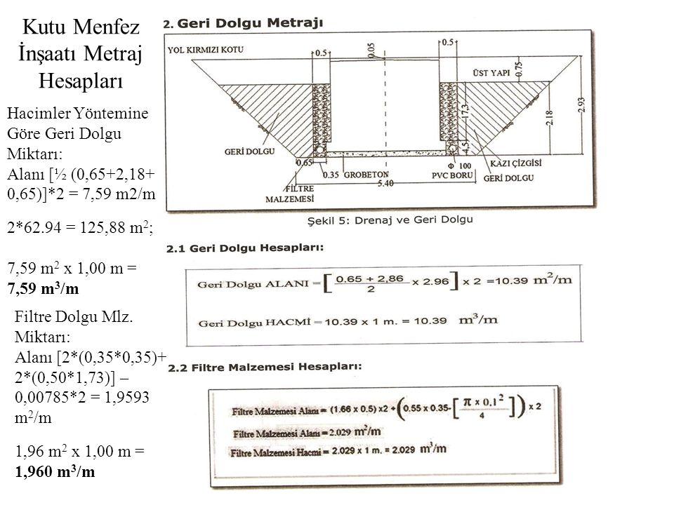 Kutu Menfez İnşaatı Metraj Hesapları Hacimler Yöntemine Göre Geri Dolgu Miktarı: Alanı [½ (0,65+2,18+ 0,65)]*2 = 7,59 m2/m 2*62.94 = 125,88 m 2 ; 7,59
