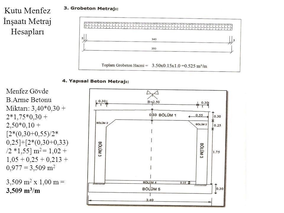 Kutu Menfez İnşaatı Metraj Hesapları Menfez Gövde B.Arme Betonu Miktarı: 3,40*0,30 + 2*1,75*0,30 + 2,50*0,10 + [2*(0,30+0,55)/2* 0,25]+[2*(0,30+0,33)