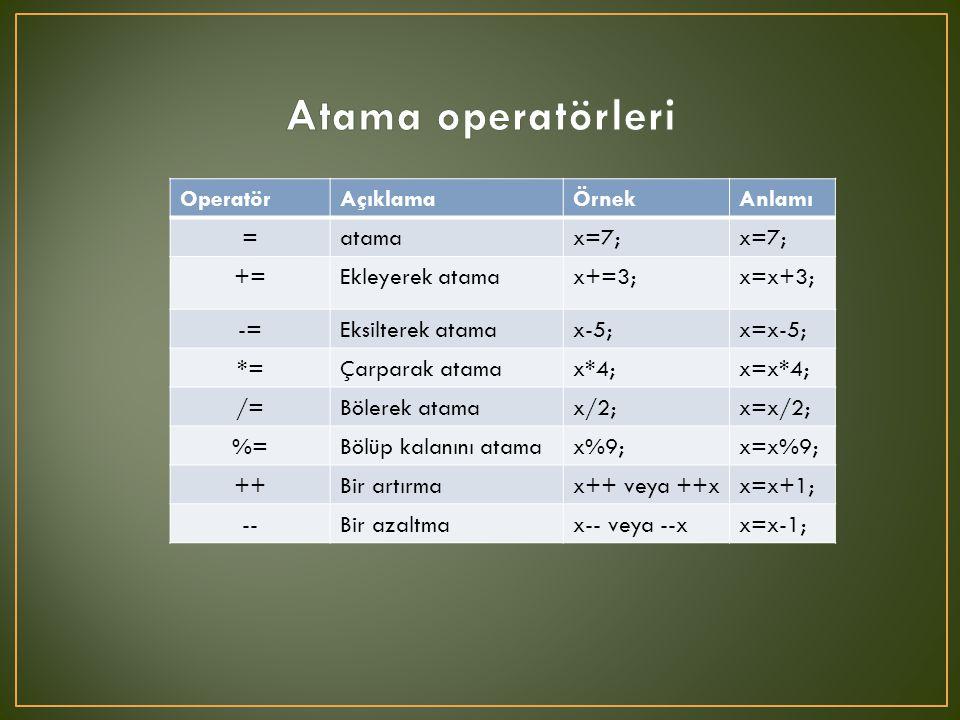 OperatörAçıklamaÖrnekAnlamı =atamax=7; +=Ekleyerek atamax+=3;x=x+3; -=Eksilterek atamax-5;x=x-5; *=Çarparak atamax*4;x=x*4; /=Bölerek atamax/2;x=x/2;