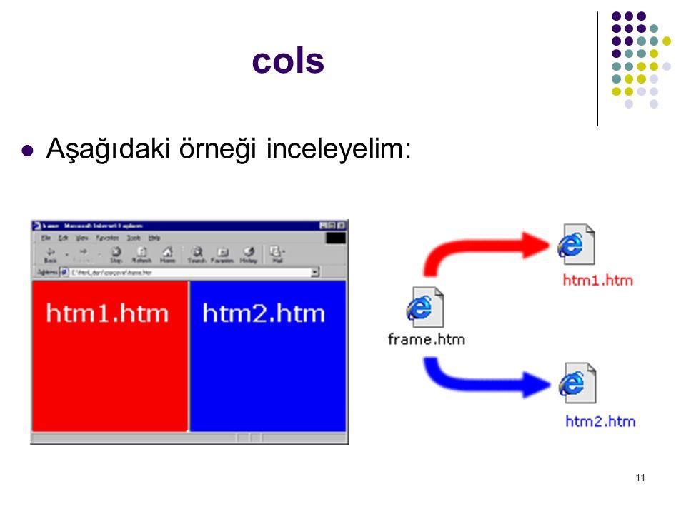12 cols Örneğimizde 3 adet html dosyası var.