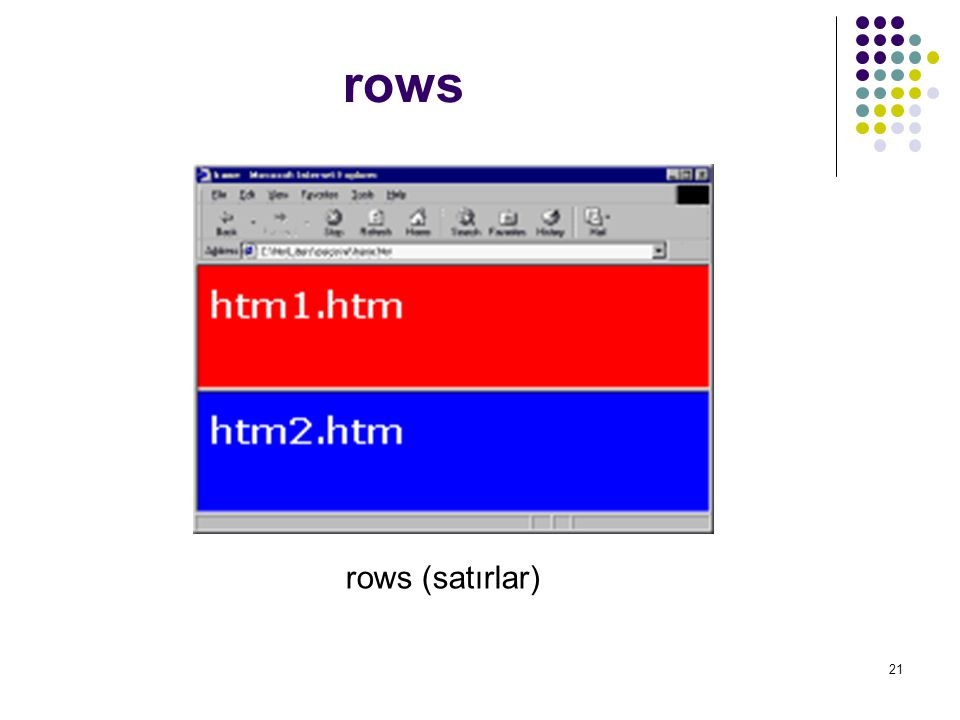 22...cols= *,* ifadesi ile açılacak çerçevelerin pixel cinsinden ebatlarını belirliyoruz.