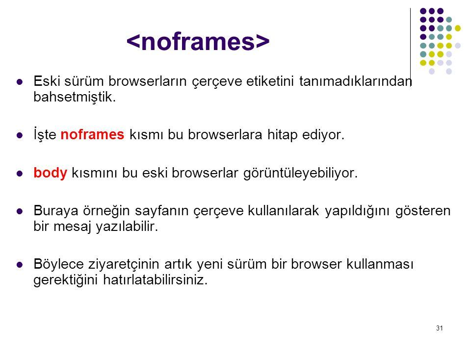 31 Eski sürüm browserların çerçeve etiketini tanımadıklarından bahsetmiştik. İşte noframes kısmı bu browserlara hitap ediyor. body kısmını bu eski bro